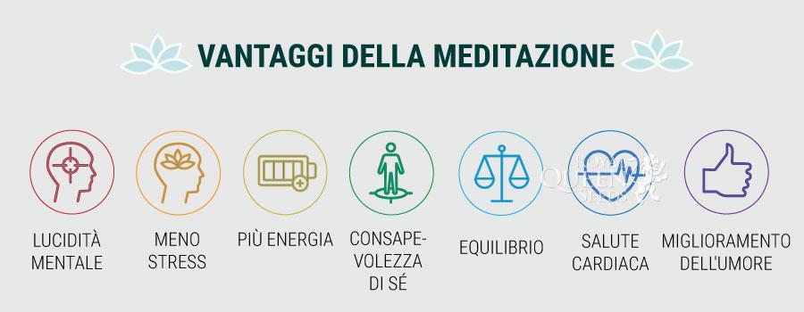 VANTAGGI DELLA MEDITAZIONE