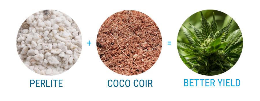 Perlite e Fibra di cocco