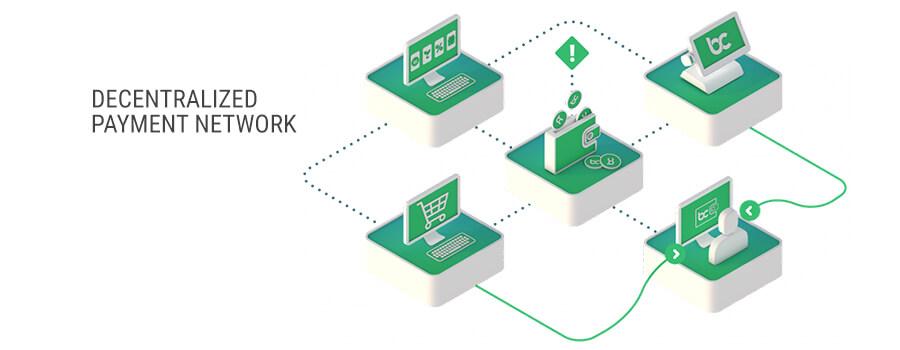 Funzionalità di monitoraggio Track And Trace