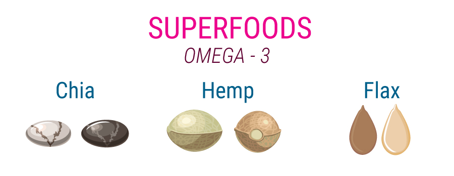 Semi di canapa Superfood Omega-3