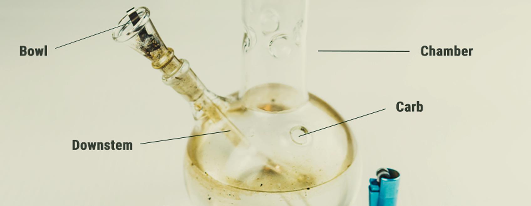 Come Fa l'Acqua del Bong a Filtrare il Fumo?