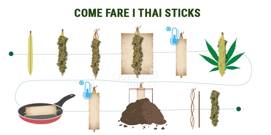 Come Fare I Thai Sticks